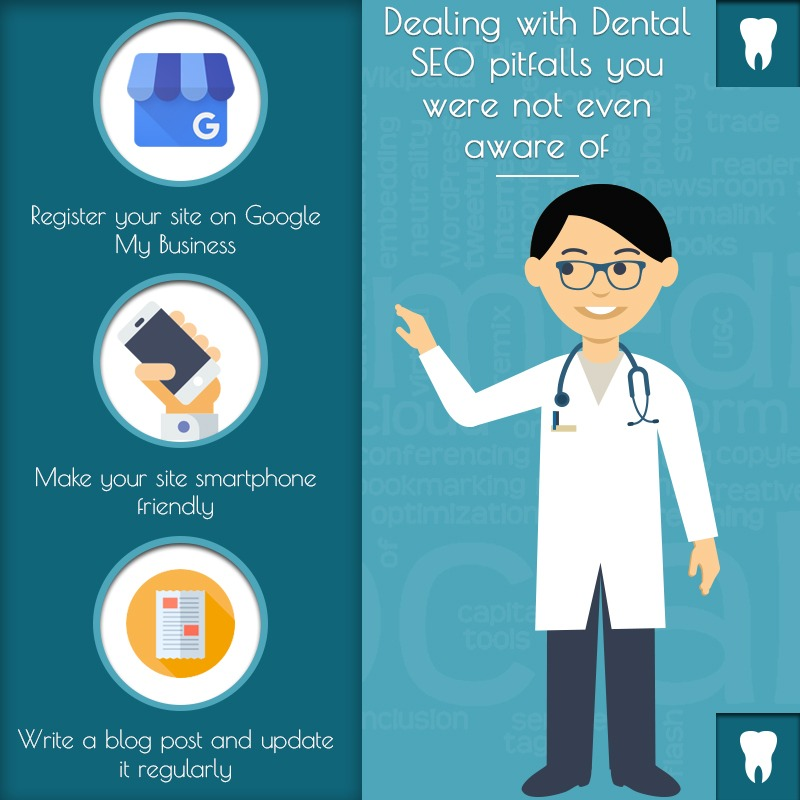dental patient marketing