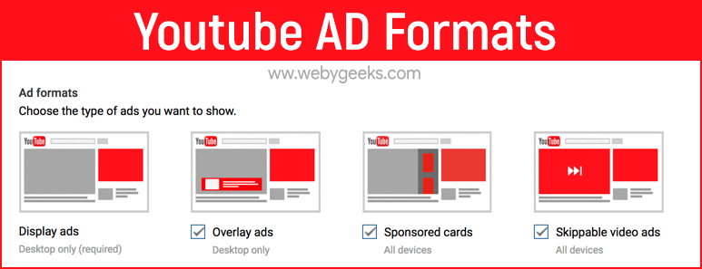 youtube ads cost