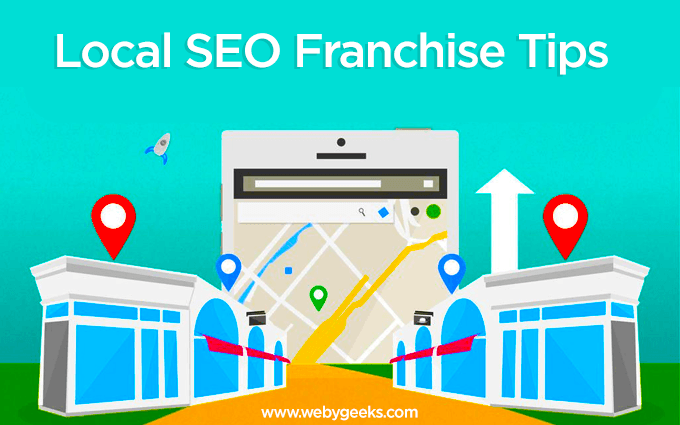 franchise marketing plan